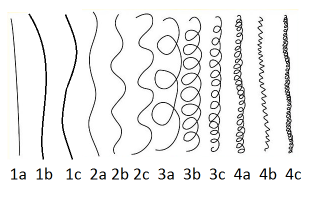 curl patterns